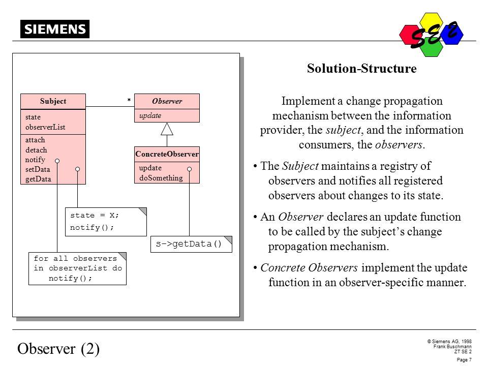 S © Siemens AG, 1998 Frank Buschmann ZT SE 2 Page 18 S E 2 Experiences