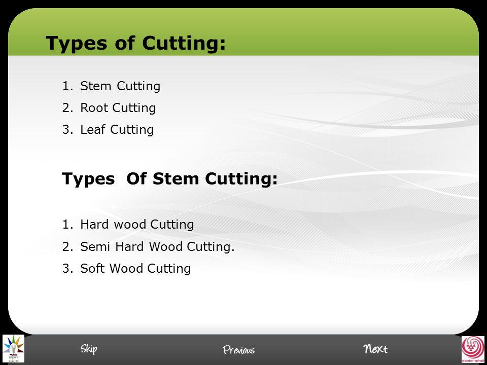1.Stem Cutting 2.Root Cutting 3.Leaf Cutting Types Of Stem Cutting: 1.Hard wood Cutting 2.Semi Hard Wood Cutting. 3.Soft Wood Cutting Types of Cutting