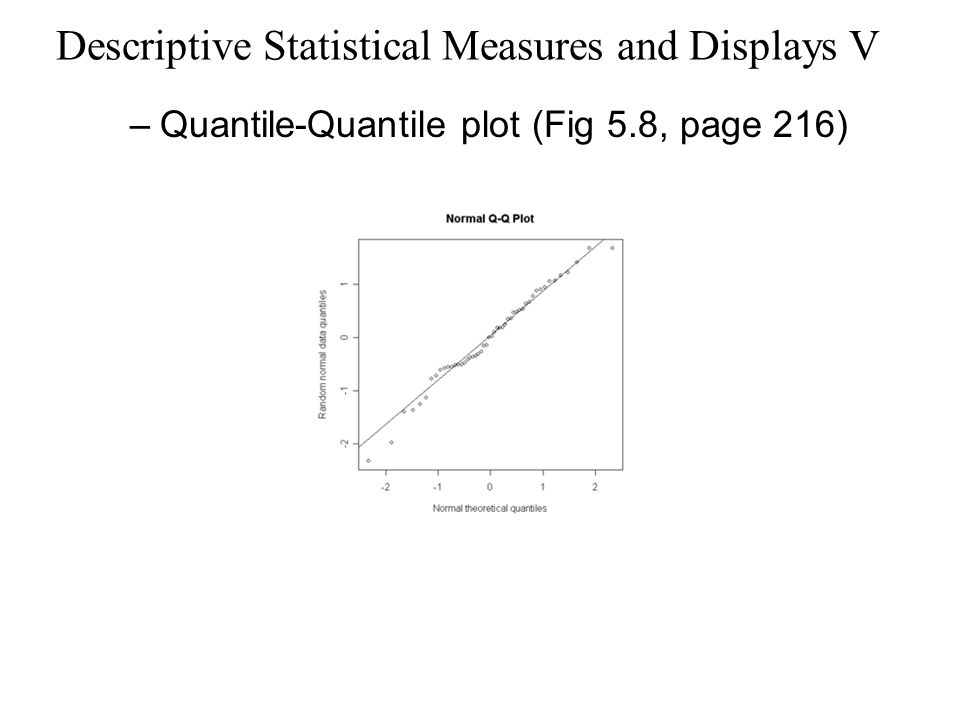 Descriptive Statistical Measures and Displays V –Quantile-Quantile plot (Fig 5.8, page 216)