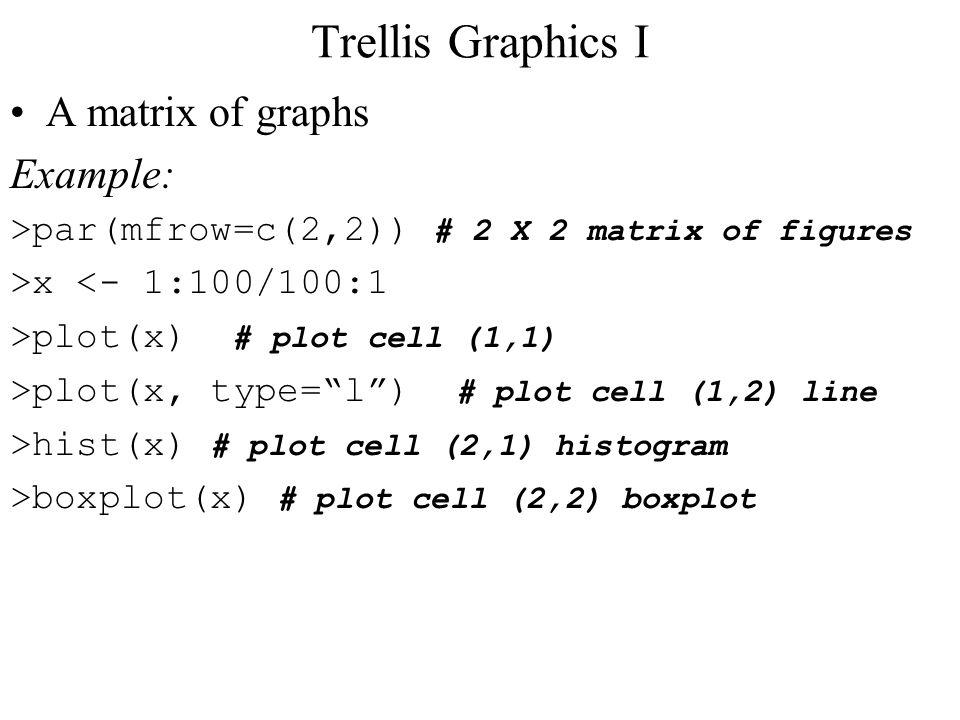 Trellis Graphics I A matrix of graphs Example: >par(mfrow=c(2,2)) # 2 X 2 matrix of figures >x <- 1:100/100:1 >plot(x) # plot cell (1,1) >plot(x, type= l ) # plot cell (1,2) line >hist(x) # plot cell (2,1) histogram >boxplot(x) # plot cell (2,2) boxplot