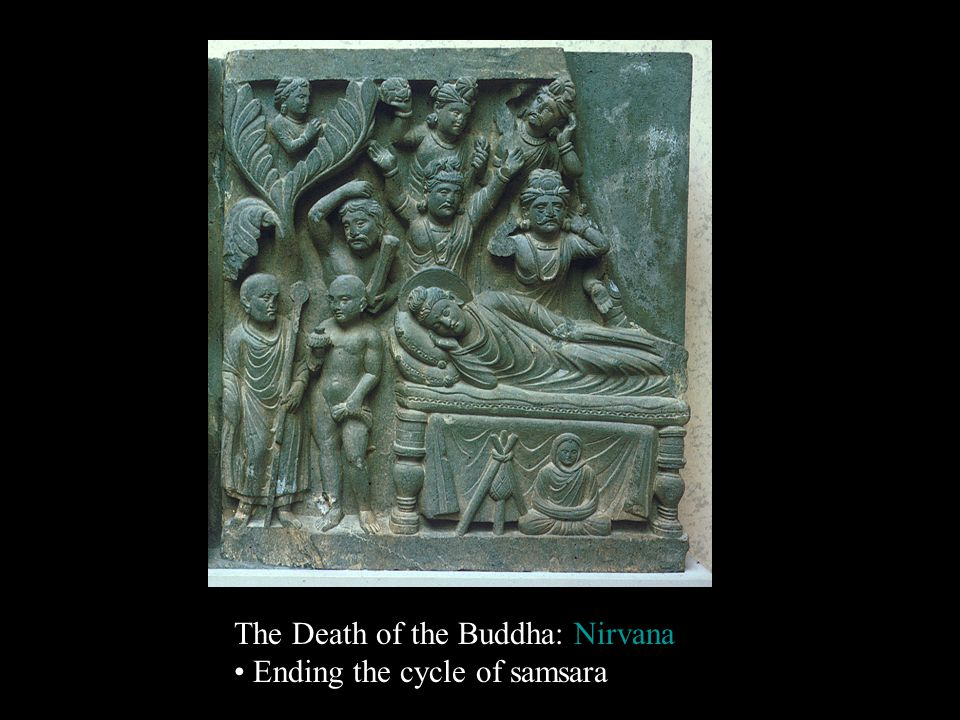 The Death of the Buddha: Nirvana Ending the cycle of samsara
