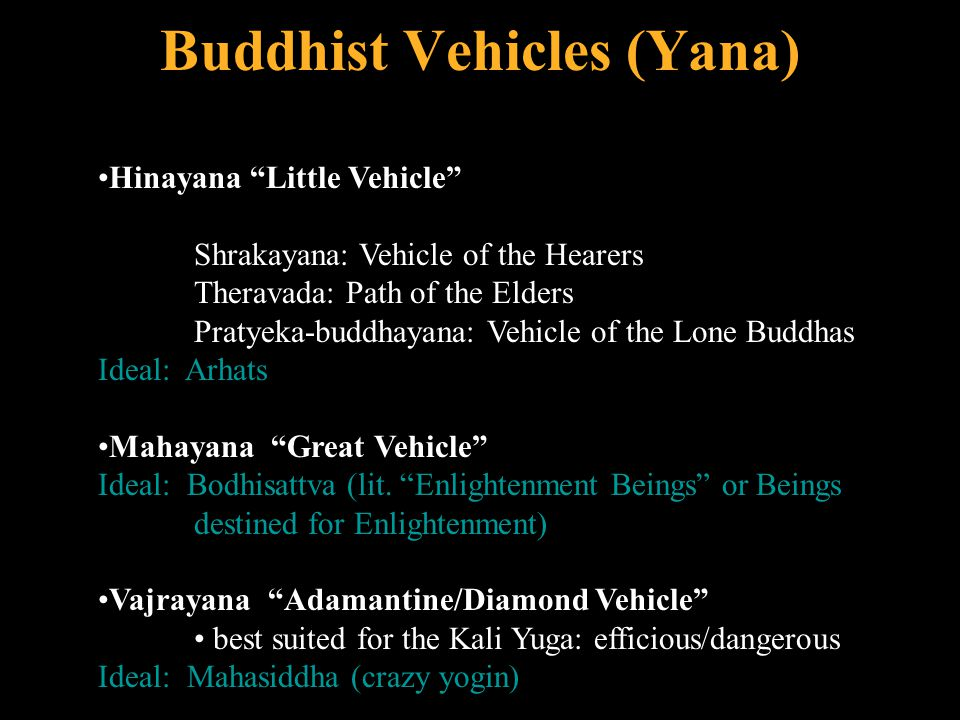 Buddhist Vehicles (Yana) Hinayana Little Vehicle Shrakayana: Vehicle of the Hearers Theravada: Path of the Elders Pratyeka-buddhayana: Vehicle of the Lone Buddhas Ideal: Arhats Mahayana Great Vehicle Ideal: Bodhisattva (lit.