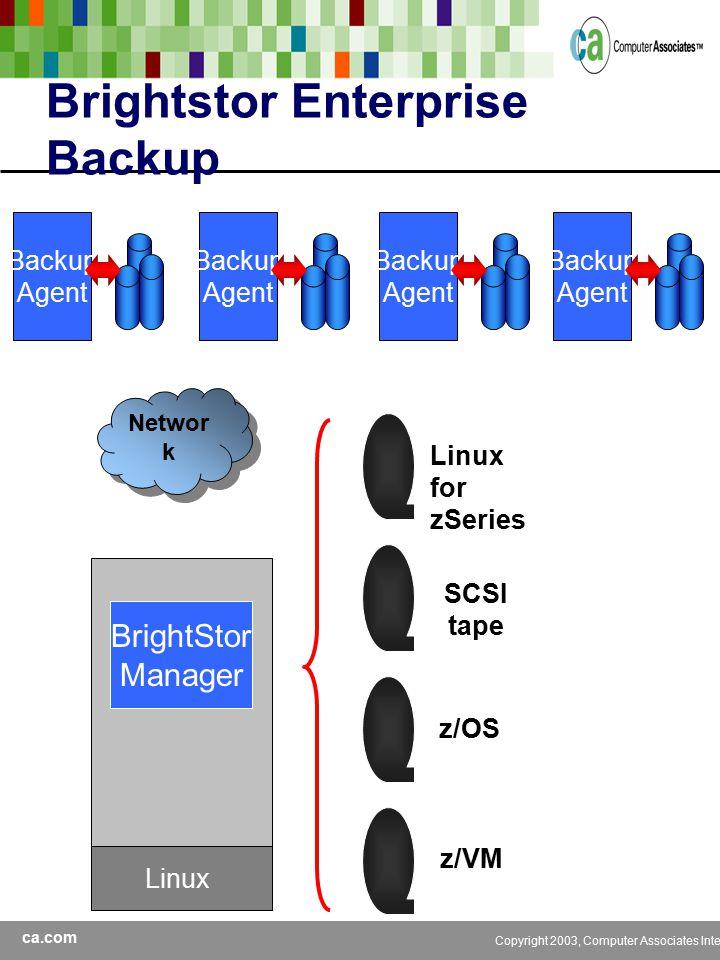 ca.com Copyright 2003, Computer Associates International, Inc Brightstor Enterprise Backup Backup Agent Backup Agent Backup Agent Backup Agent Linux for zSeries SCSI tape z/VM z/OS Linux BrightStor Manager Networ k