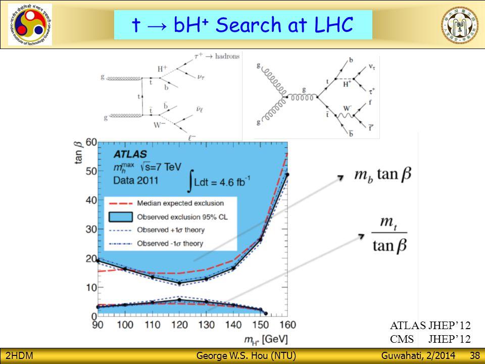 2HDM George W.S. Hou (NTU) Guwahati, 2/2014 38 ATLAS JHEP'12 CMS JHEP'12 t → bH + Search at LHC