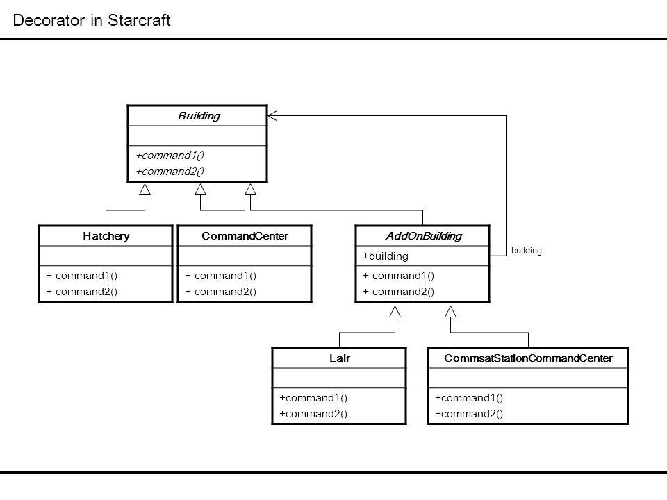 Decorator in Watrix Common DAO java.sql.Connection +operation() ConnectionWrapper connection +operation() JDBC Connection +operation() DaoConnection +createConnection() +operation() java.sql.Statement +operation() StatementWrapper statement +operation() JDBC Statement +operation() DaoStatement +executeQuery() +operation() Watrix Common DAO 에서 제공하는 ConnectionWrapper, StatementWrapper 는 DAO 가 제공하는 기능과는 상관이 없고, 단순히 Connection 등을 재구성하려는 비슷한 요구가 있을때 편하라고 제공하는 서비스이지 DAO 의 확장점은 아니다.