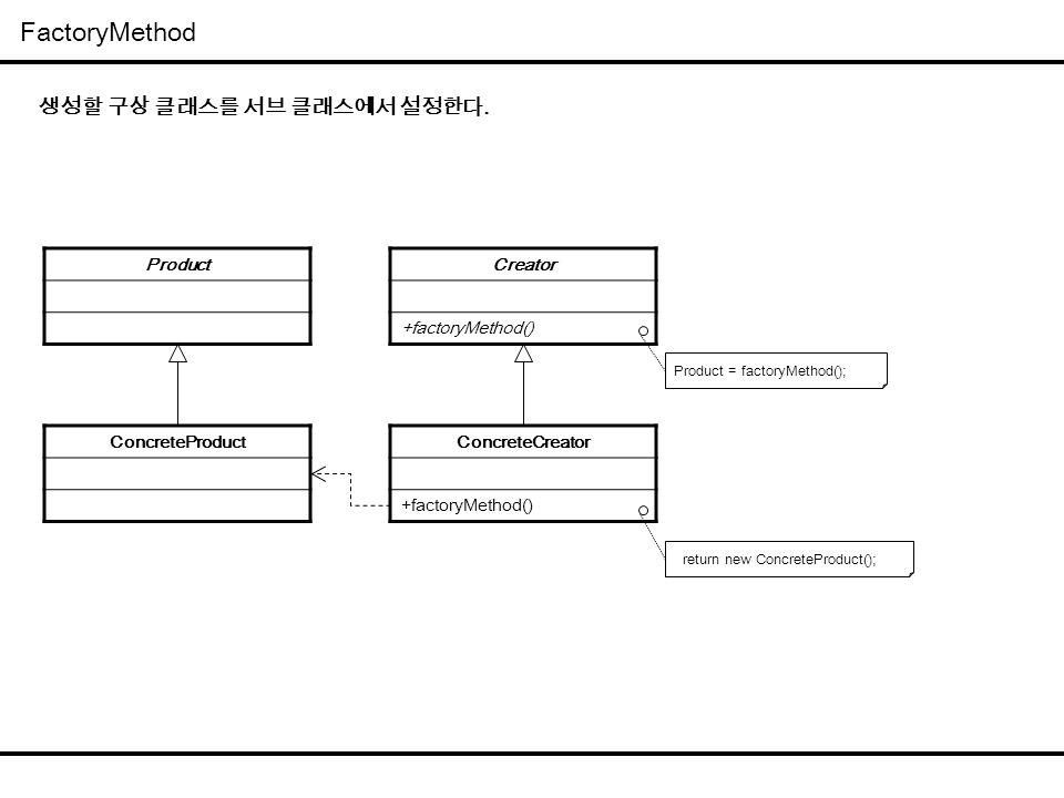 FactoryMethod Product Creator +factoryMethod() ConcreteCreator +factoryMethod() ConcreteProduct 생성할 구상 클래스를 서브 클래스에서 설정한다. return new ConcreteProduct(