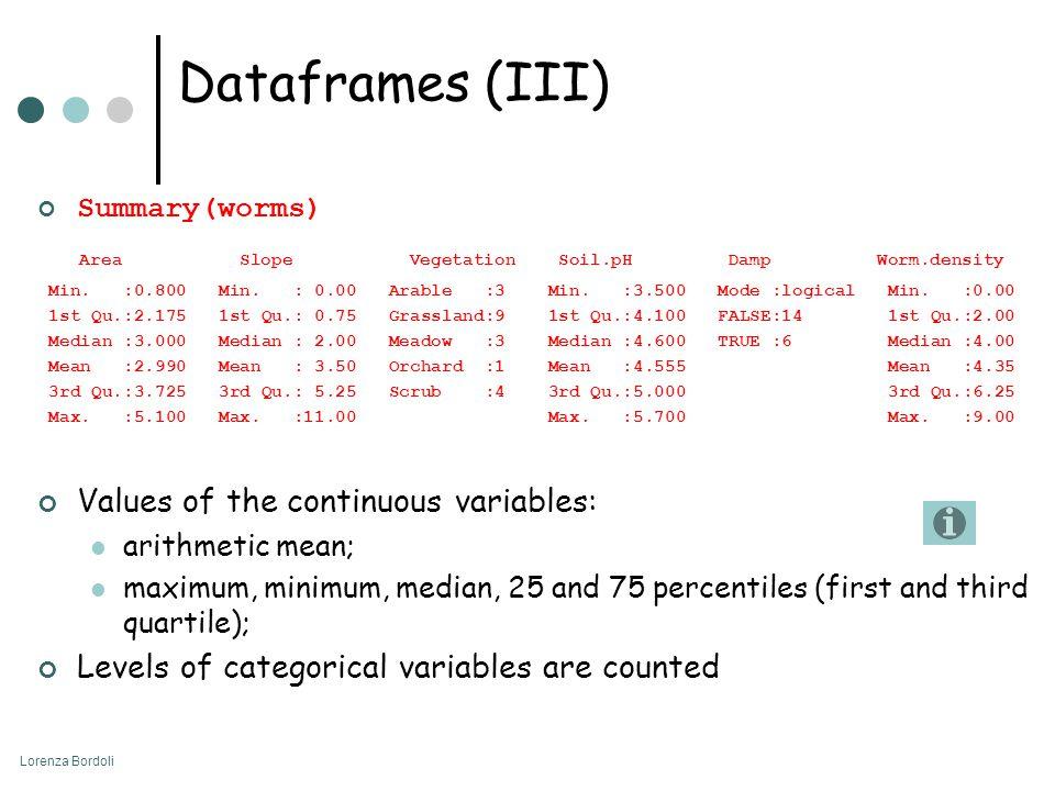 Lorenza Bordoli Dataframes (III) Summary(worms) Area Slope Vegetation Soil.pH Damp Worm.density Min. :0.800 Min. : 0.00 Arable :3 Min. :3.500 Mode :lo