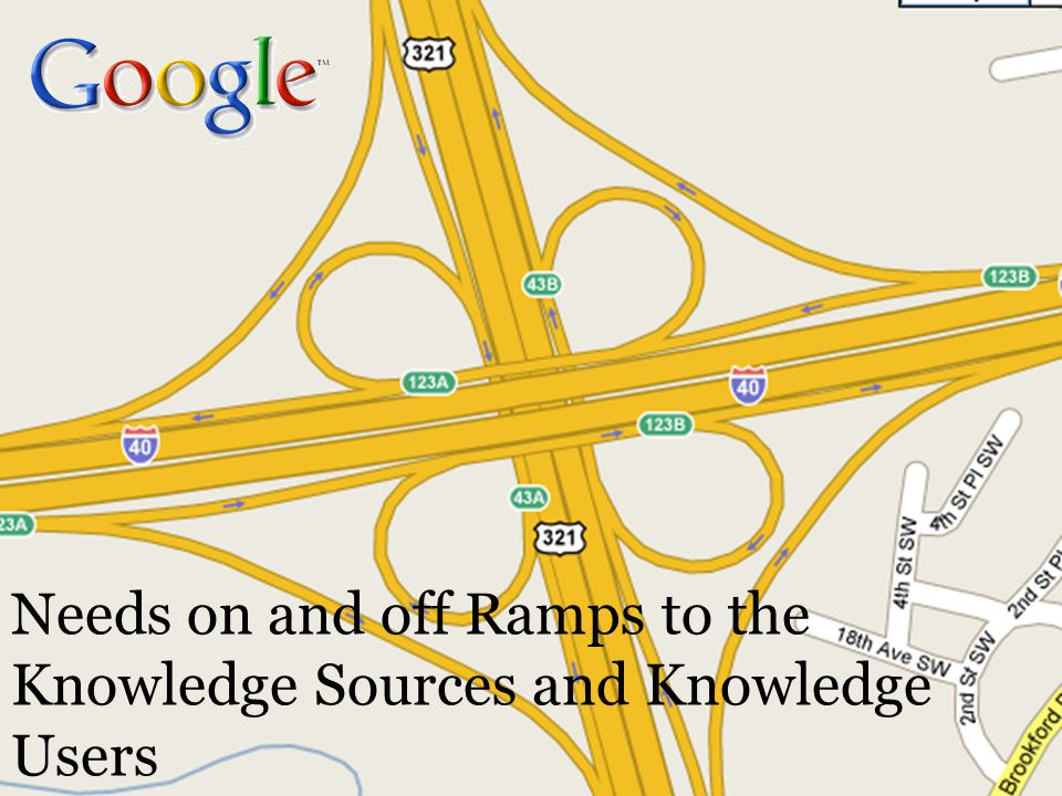 Needs on and off Ramps to the Knowledge Sources and Knowledge Users