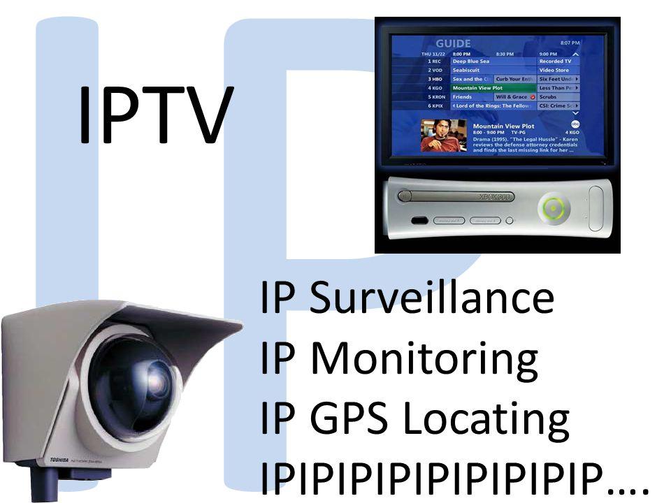 IP IPTV IP Surveillance IP Monitoring IP GPS Locating IPIPIPIPIPIPIPIPIP….