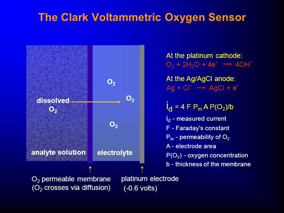 The Clark Voltammetric Oxygen Sensor dissolved O 2 analyte solution O 2 permeable membrane (O 2 crosses via diffusion) platinum electrode electrolyte