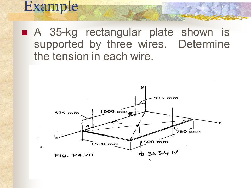 Example A 35-kg rectangular plate shown is supported by three wires. Determine the tension in each wire.