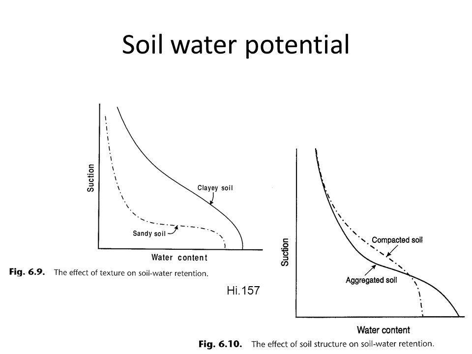 Soil water potential Hi.157