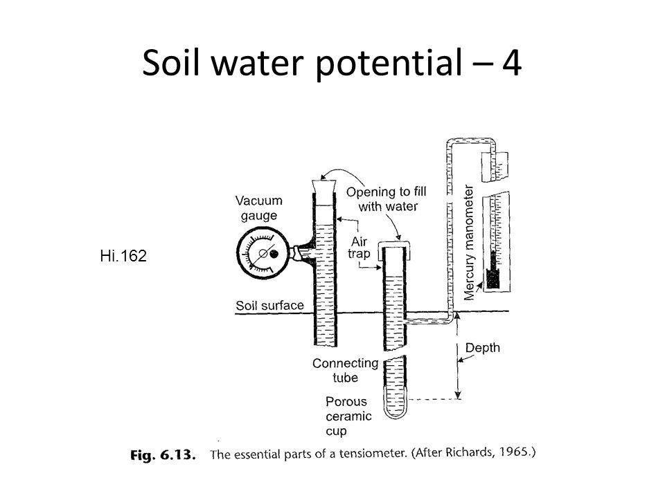 Soil water potential – 4 Hi.162