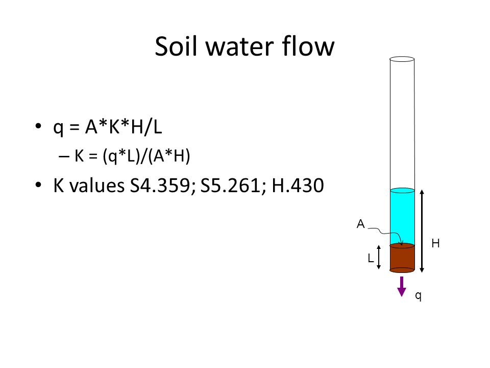 Soil water flow q = A*K*H/L – K = (q*L)/(A*H) K values S4.359; S5.261; H.430 A q L H