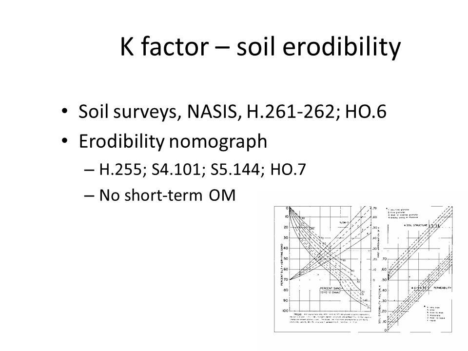 K factor – soil erodibility Soil surveys, NASIS, H.261-262; HO.6 Erodibility nomograph – H.255; S4.101; S5.144; HO.7 – No short-term OM