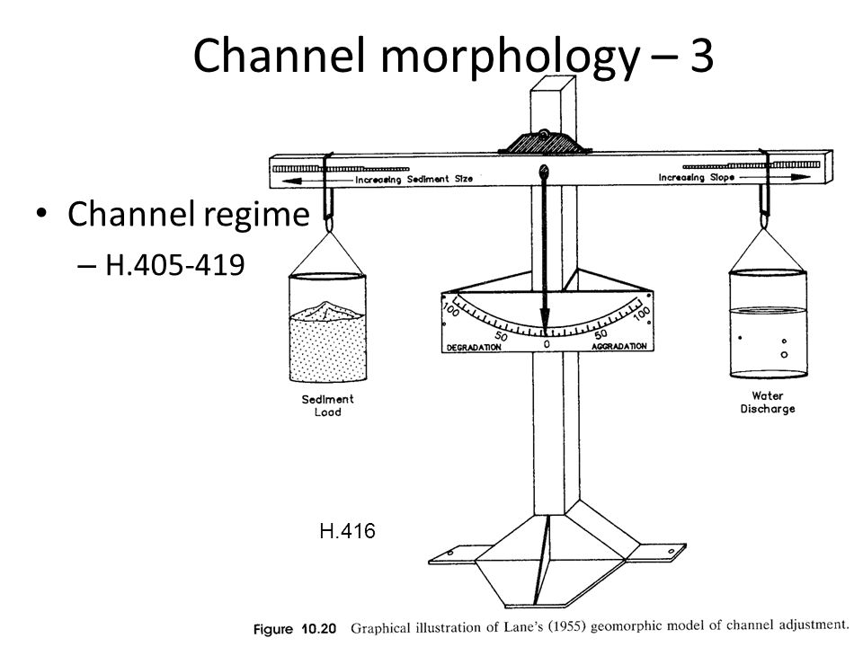 Channel morphology – 3 Channel regime – H.405-419 H.416