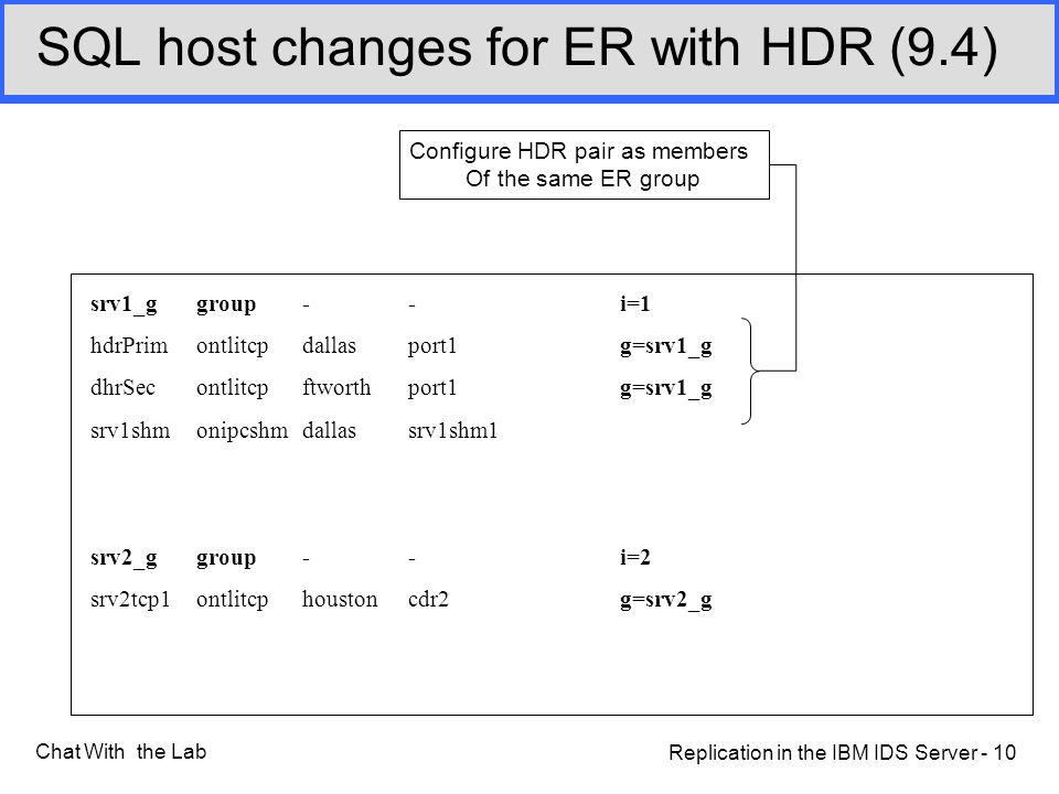 Replication in the IBM IDS Server - 10 Chat With the Lab SQL host changes for ER with HDR (9.4) srv1tcp1 ontlitcp dallas port1 srv1tcp2ontlitcpdallasp