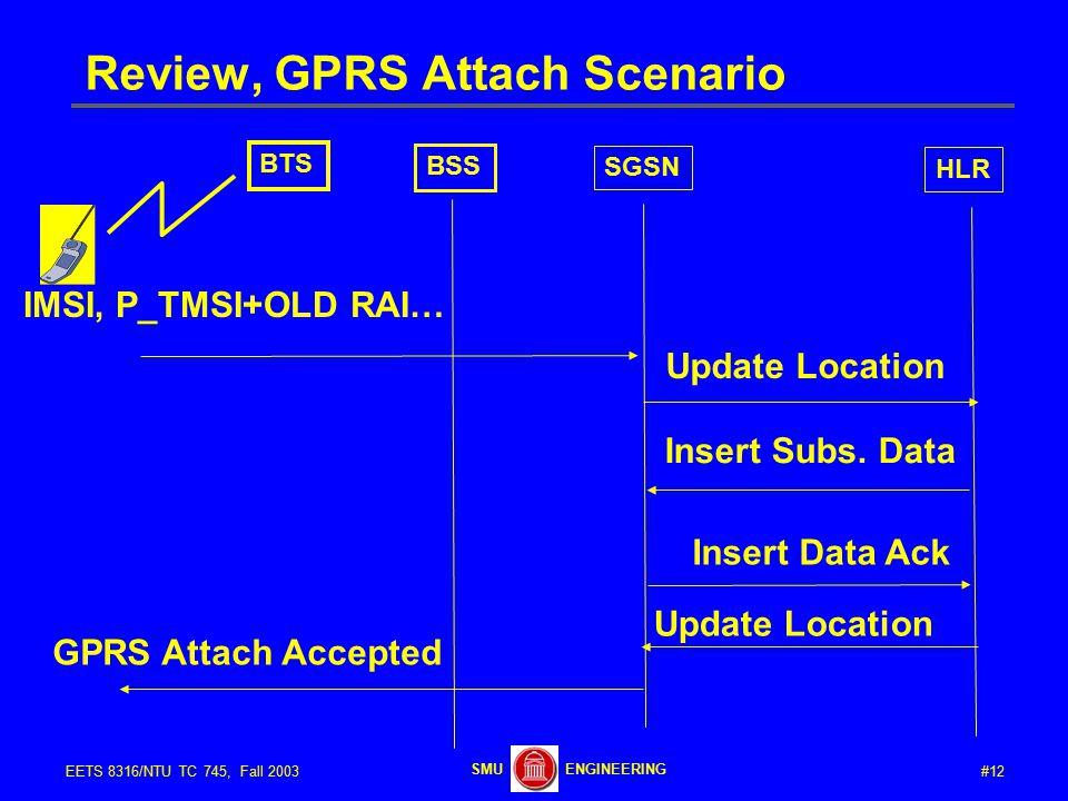 #12EETS 8316/NTU TC 745, Fall 2003 ENGINEERINGSMU Review, GPRS Attach Scenario BSS HLR SGSN BTS IMSI, P_TMSI+OLD RAI… Update Location Insert Subs.
