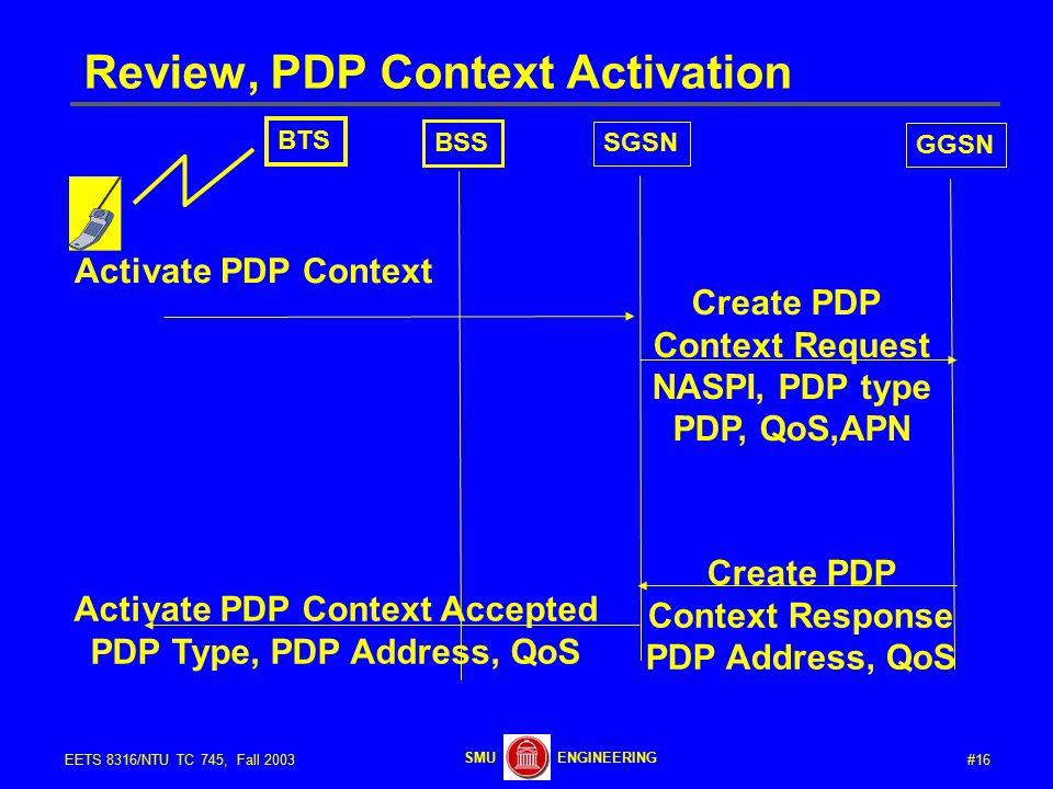 #16EETS 8316/NTU TC 745, Fall 2003 ENGINEERINGSMU Review, PDP Context Activation BSS GGSN SGSN BTS Activate PDP Context Create PDP Context Request NASPI, PDP type PDP, QoS,APN Create PDP Context Response PDP Address, QoS Activate PDP Context Accepted PDP Type, PDP Address, QoS