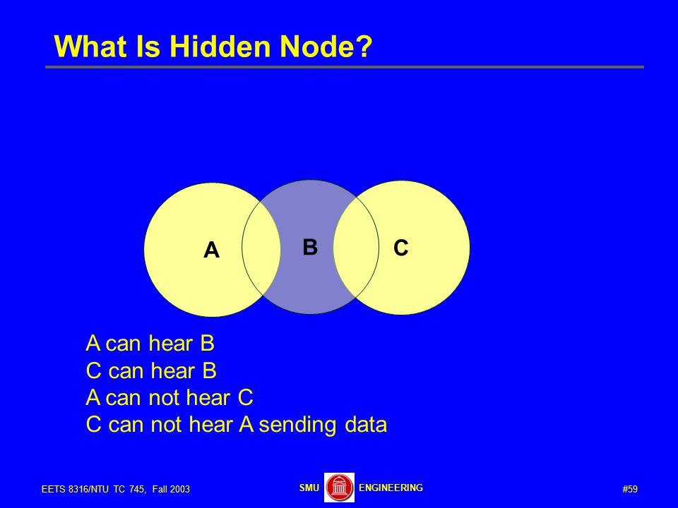 #59EETS 8316/NTU TC 745, Fall 2003 ENGINEERINGSMU What Is Hidden Node.
