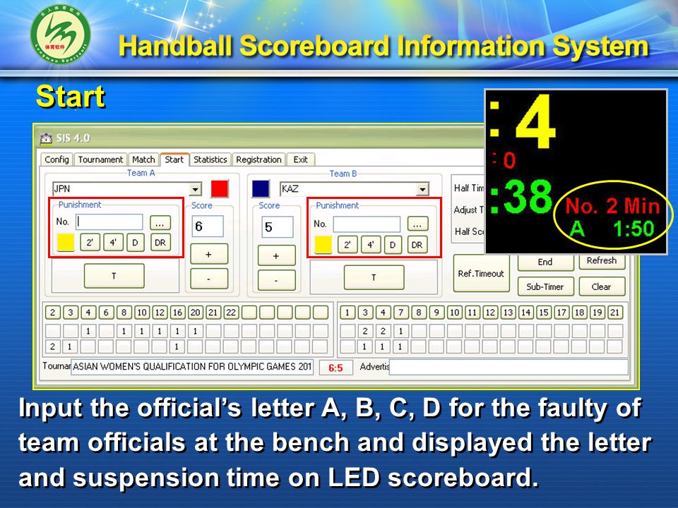 Start Input the official's letter A, B, C, D for the faulty of team officials at the bench and displayed the letter and suspension time on LED scoreboard.