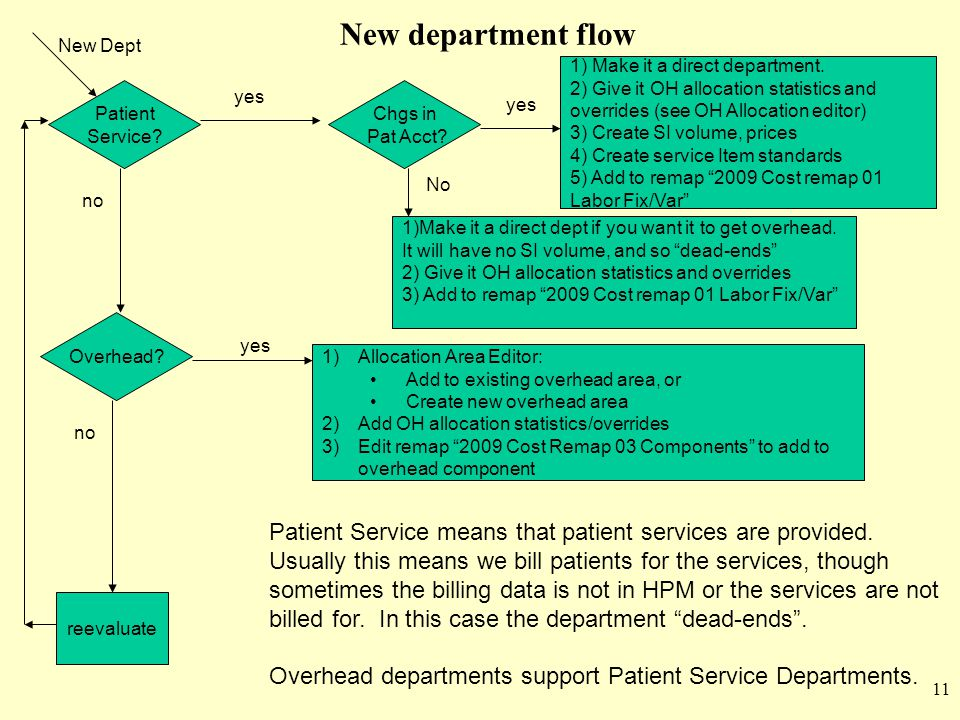 11 New department flow Patient Service? 1) Make it a direct department. 2) Give it OH allocation statistics and overrides (see OH Allocation editor) 3