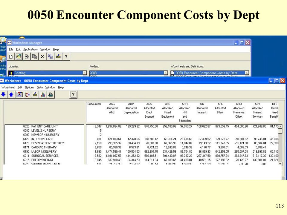 113 0050 Encounter Component Costs by Dept