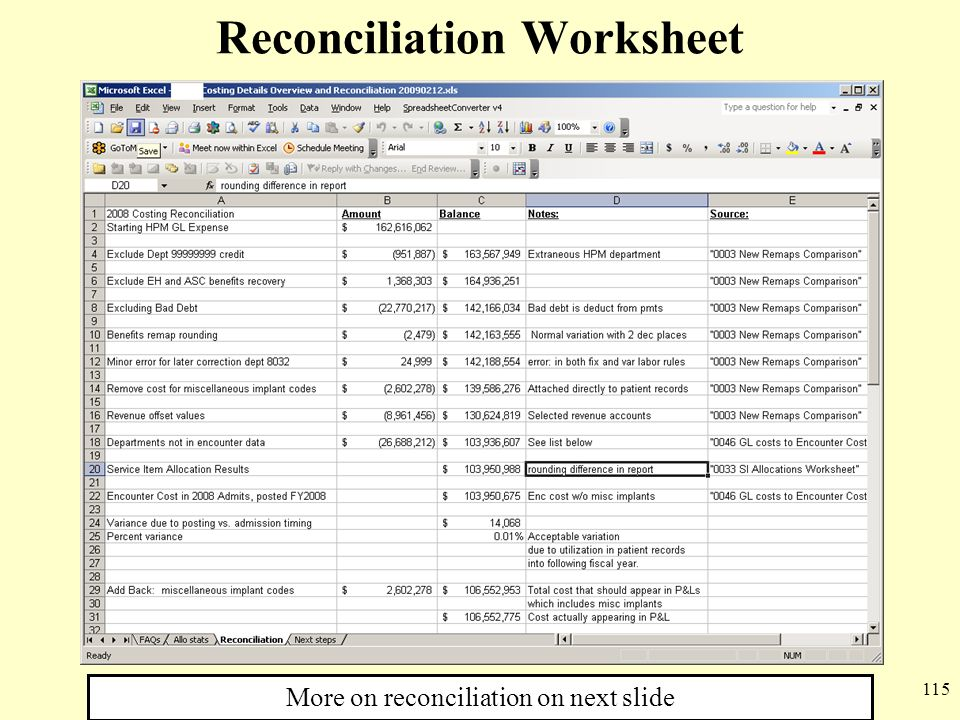 115 Reconciliation Worksheet More on reconciliation on next slide