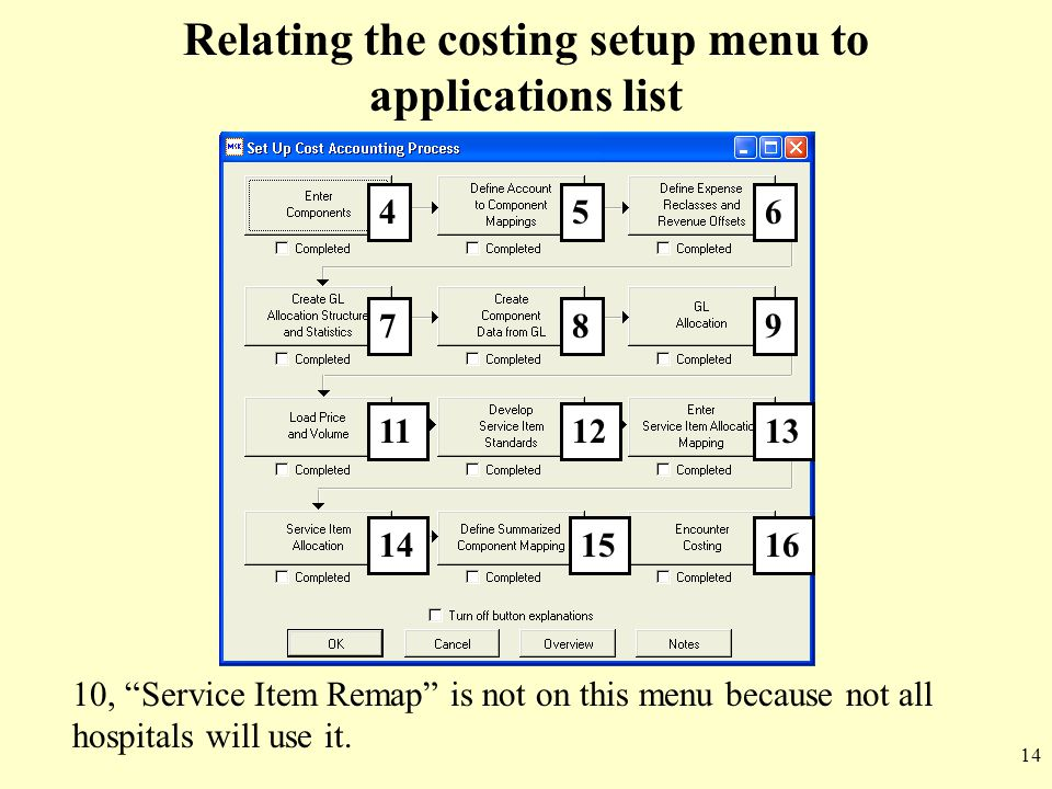 "14 Relating the costing setup menu to applications list 645 789 111213 141516 10, ""Service Item Remap"" is not on this menu because not all hospitals w"