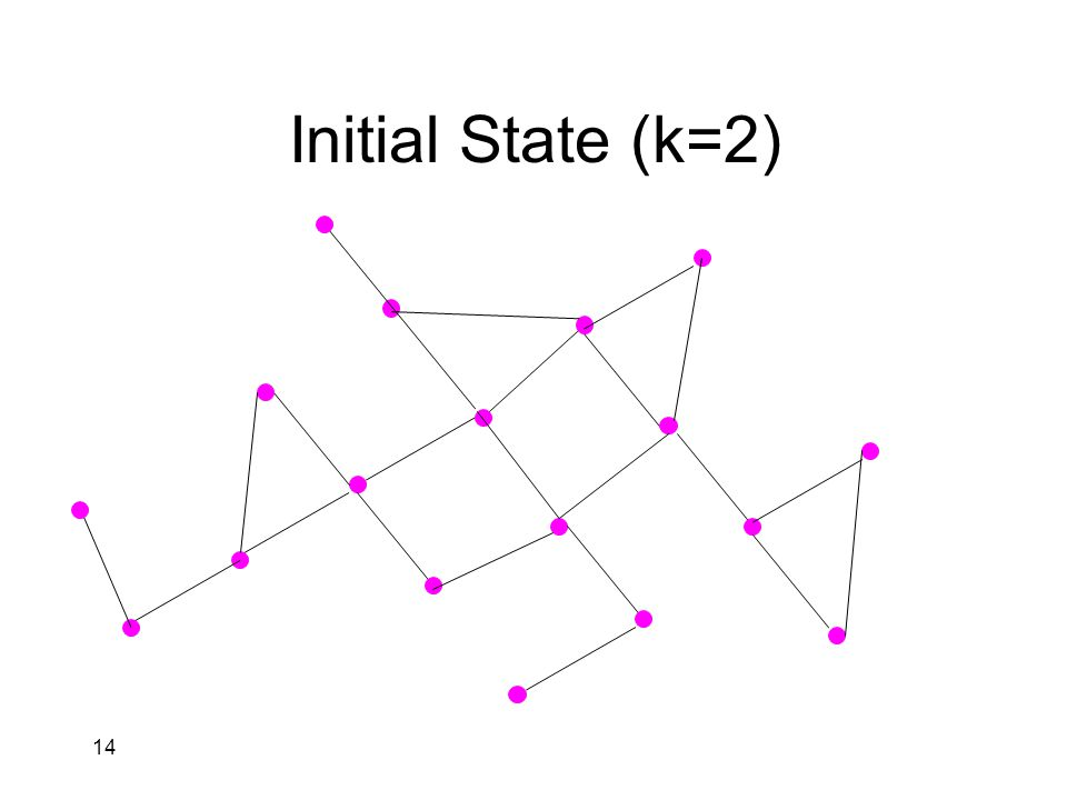 14 Initial State (k=2)