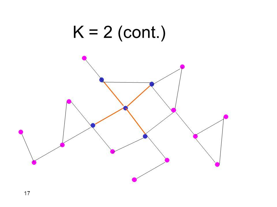 17 K = 2 (cont.)