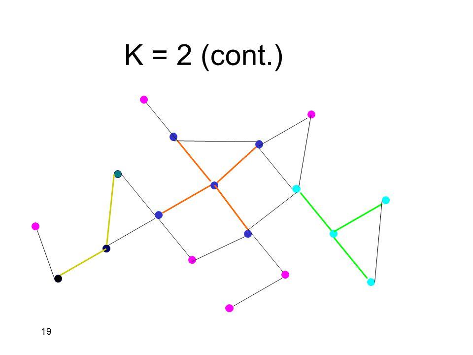 19 K = 2 (cont.)