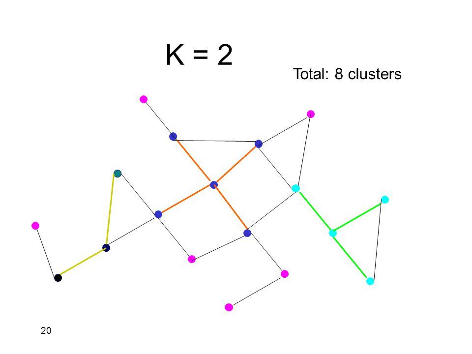 20 K = 2 Total: 8 clusters