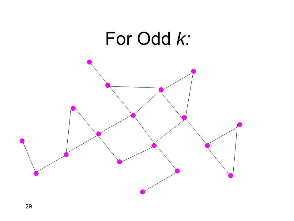 29 For Odd k: