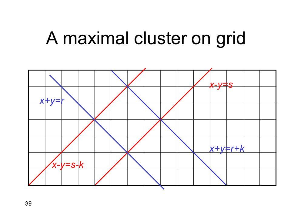 39 A maximal cluster on grid x+y=r x+y=r+k x-y=s x-y=s-k