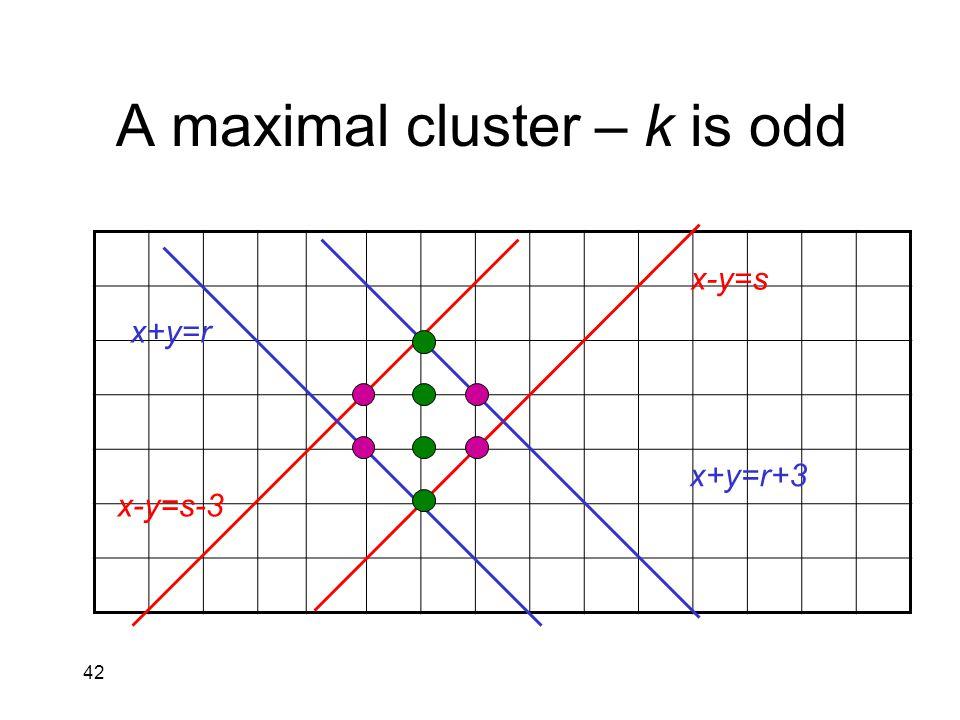 42 A maximal cluster – k is odd x+y=r x+y=r+3 x-y=s x-y=s-3