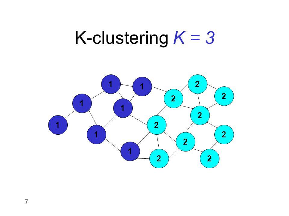 7 K-clustering K = 3 1 1 1 1 2 1 2 2 1 2 1 2 2 2 2 2
