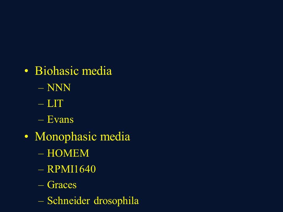 Biohasic media –NNN –LIT –Evans Monophasic media –HOMEM –RPMI1640 –Graces –Schneider drosophila