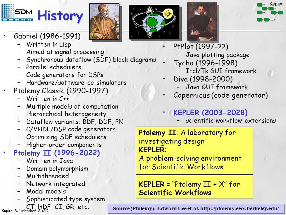 Kepler, B.