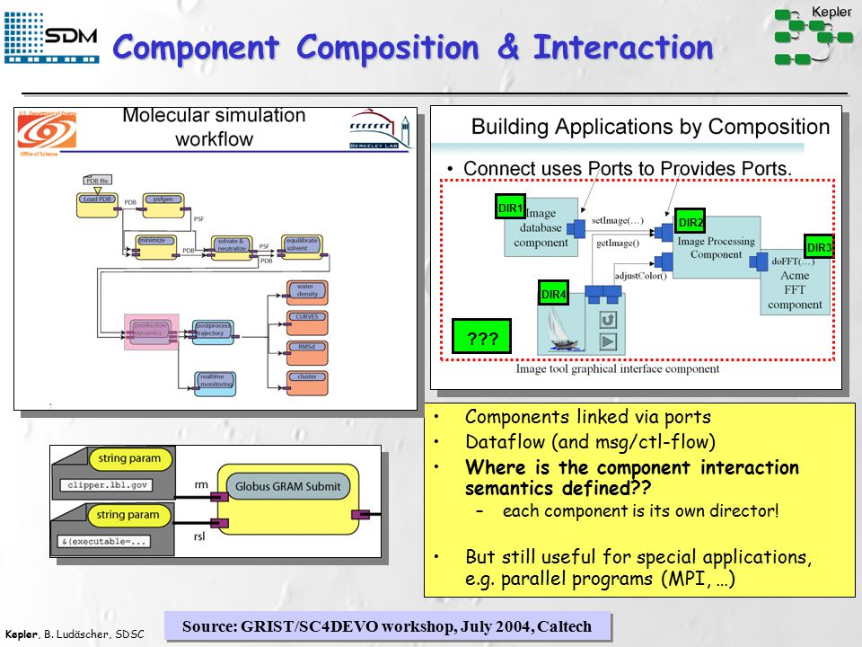 Kepler, B. Ludäscher, SDSC 21 Component Composition & Interaction Components linked via ports Dataflow (and msg/ctl-flow) Where is the component inter