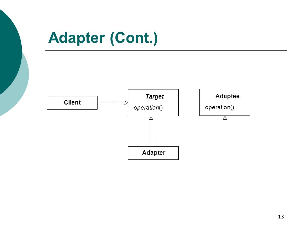 13 Adapter (Cont.) Client Target operation() Adaptee operation() Adapter
