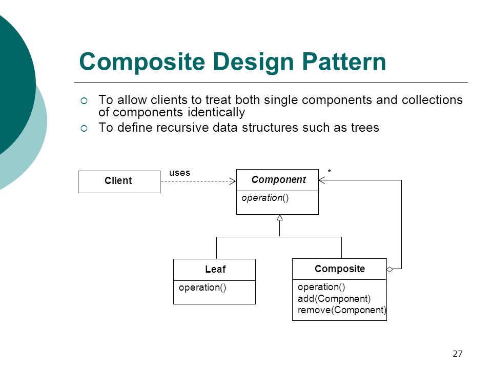 27 Composite Design Pattern  To allow clients to treat both single components and collections of components identically  To define recursive data structures such as trees Client uses Leaf operation() Component operation() Composite operation() add(Component) remove(Component) *