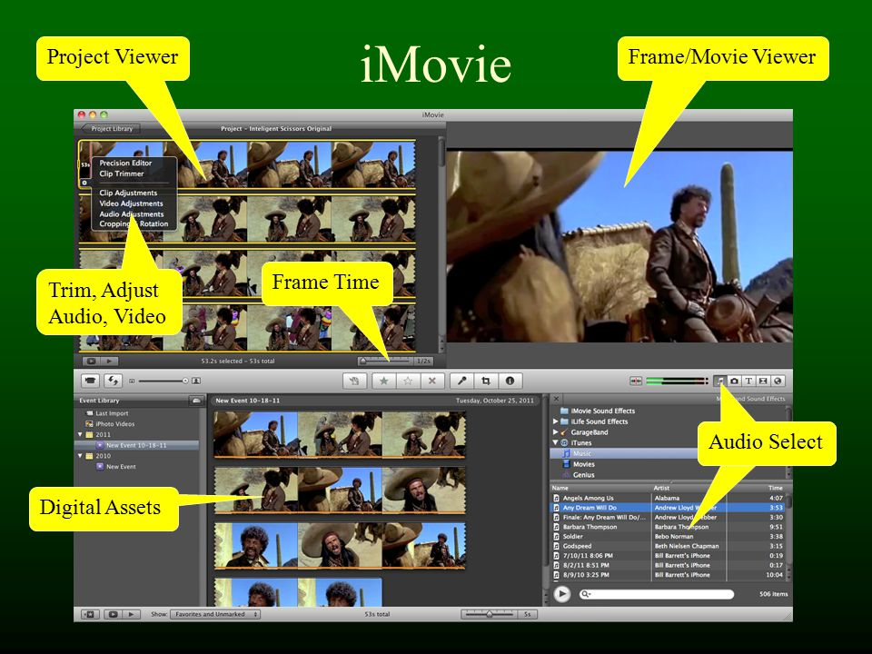 iMovie Frame/Movie Viewer Digital Assets Audio Select Project Viewer Trim, Adjust Audio, Video Frame Time