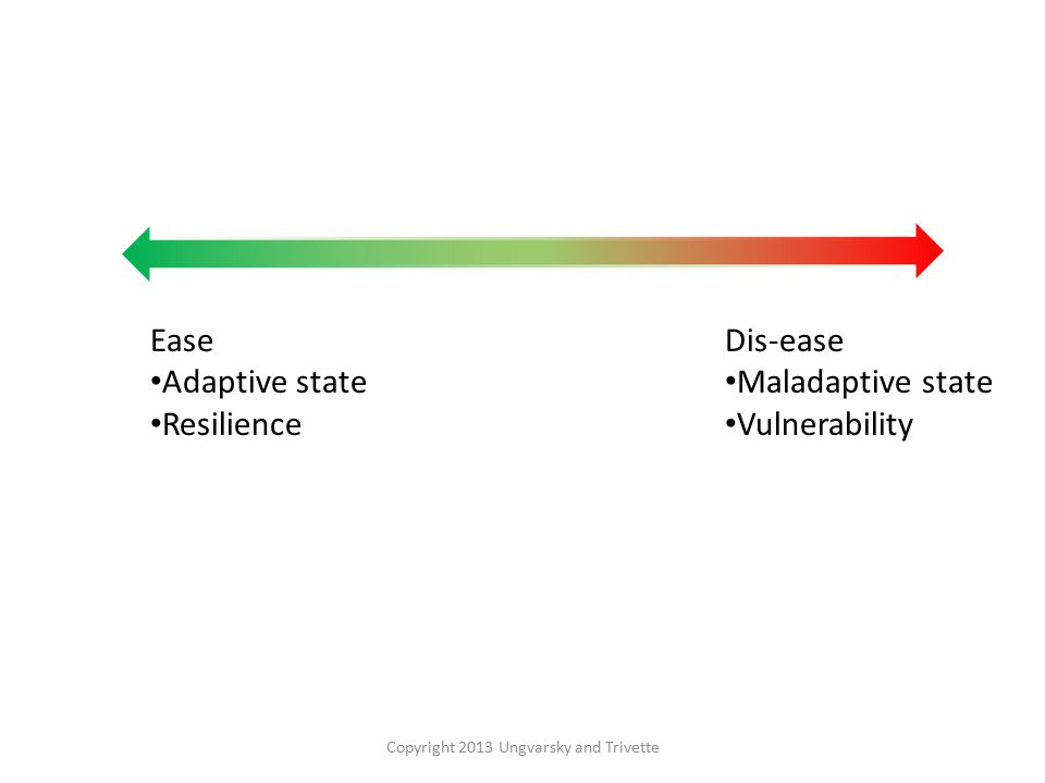 Ease Adaptive state Resilience Dis-ease Maladaptive state Vulnerability