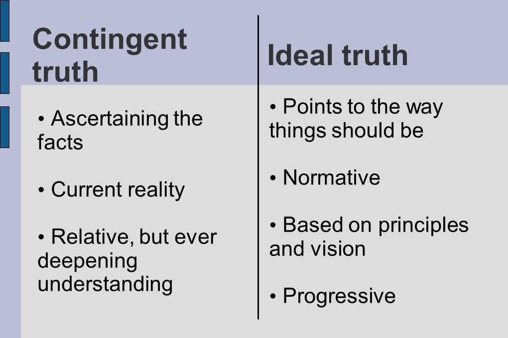 Contingent truth Ascertaining the facts Current reality Relative, but ever deepening understanding Points to the way things should be Normative Based on principles and vision Progressive Ideal truth
