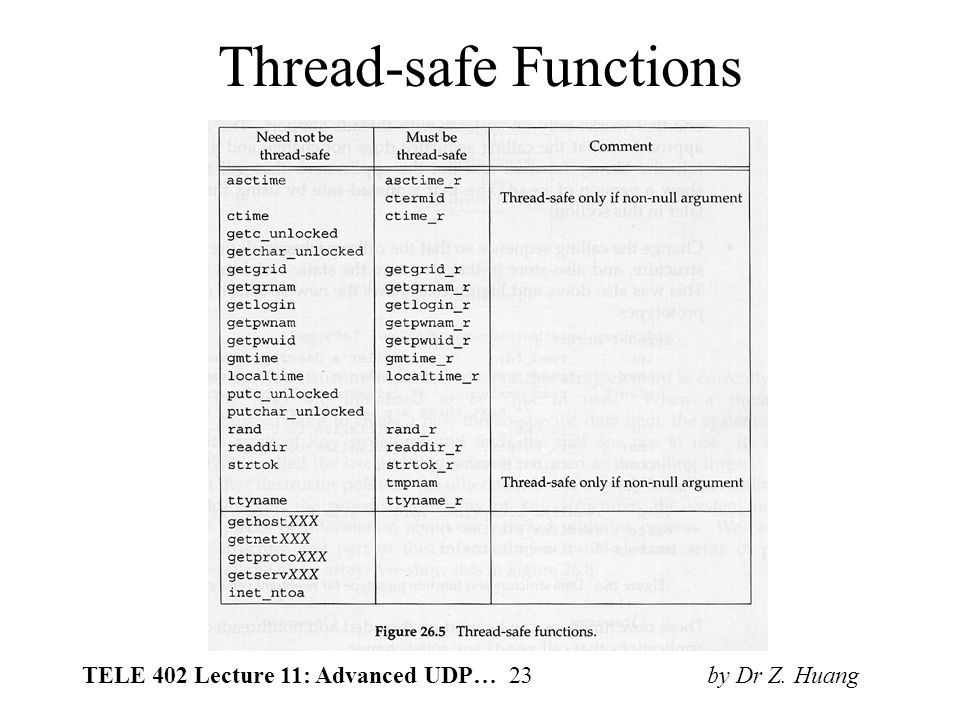 TELE 402 Lecture 11: Advanced UDP… 23 by Dr Z. Huang Thread-safe Functions