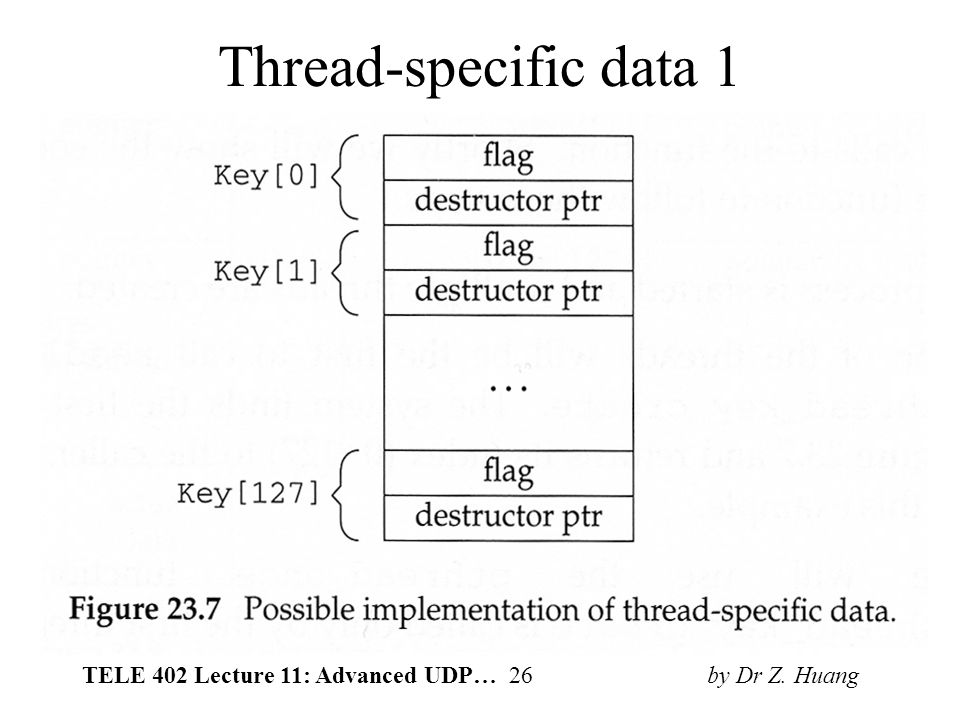 TELE 402 Lecture 11: Advanced UDP… 26 by Dr Z. Huang Thread-specific data 1