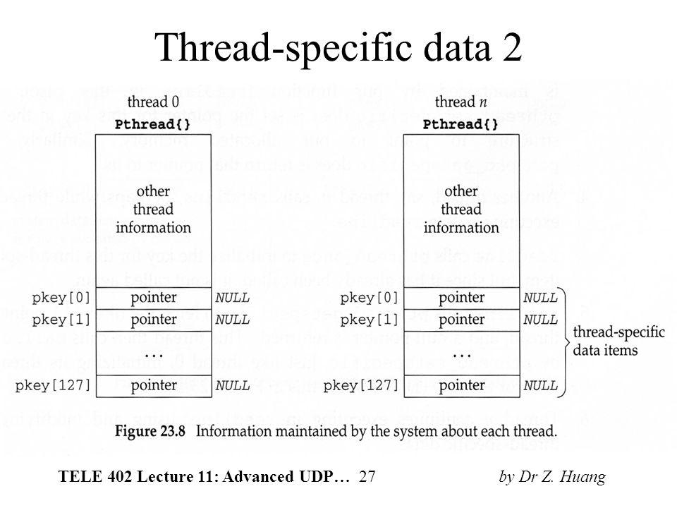 TELE 402 Lecture 11: Advanced UDP… 27 by Dr Z. Huang Thread-specific data 2