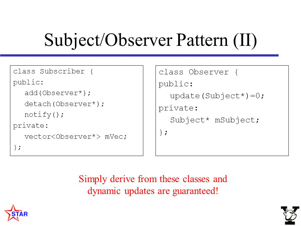 Subject/Observer Pattern (II) class Subscriber { public: add(Observer*); detach(Observer*); notify(); private: vector mVec; }; class Observer { public: update(Subject*)=0; private: Subject* mSubject; }; Simply derive from these classes and dynamic updates are guaranteed!