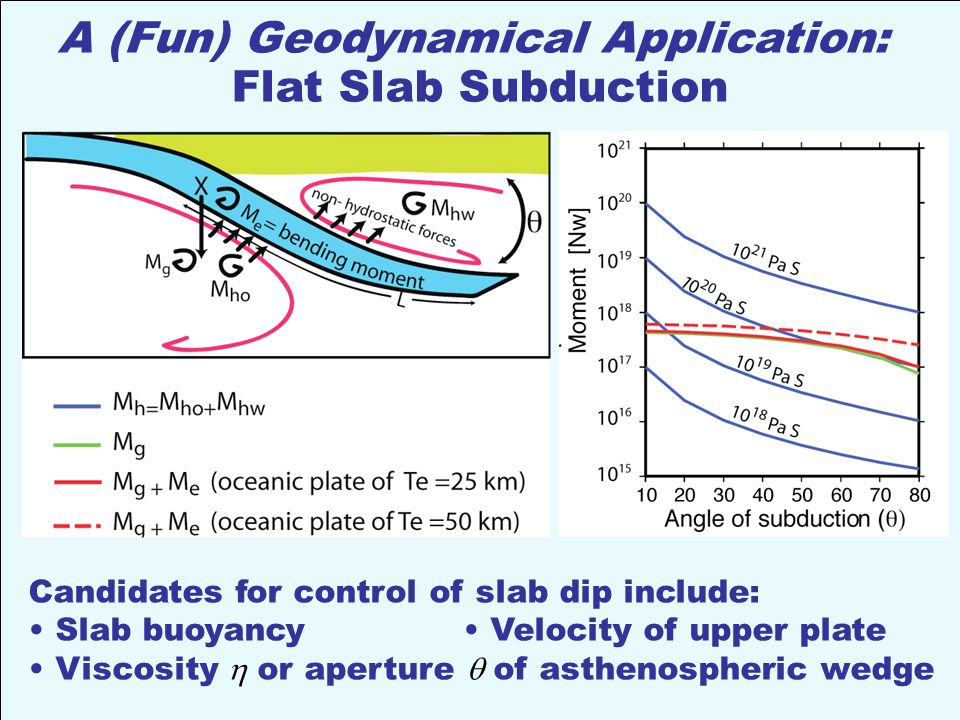 A (Fun) Geodynamical Application: Flat Slab Subduction Most modelers emphasize buoyancy of the down-going slab and/or velocity of the over-riding upper plate as controls on subduction geometry But these are poorly correlated with slab dip in South America